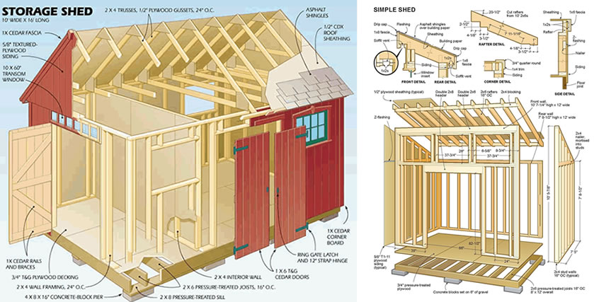 How To Build a Shed With Ryan's Shed Plans